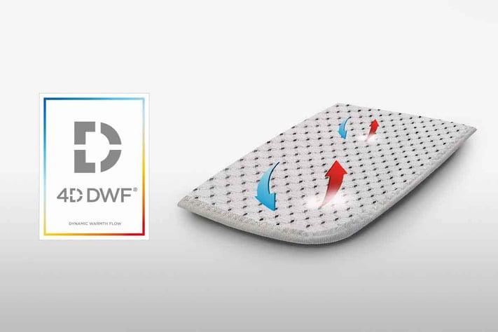 4ddwf-1